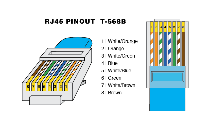 ethernet rj45 connector pinout diagram | warehouse cables  warehouse cables
