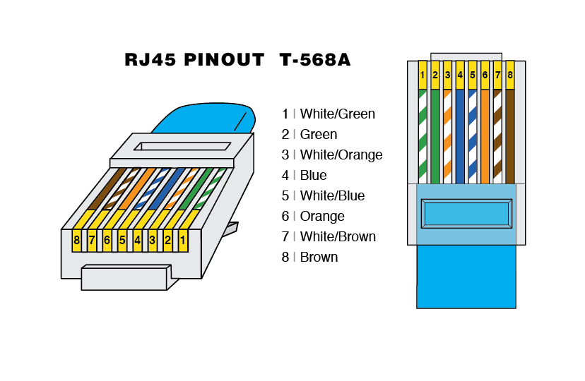 Ethernet Rj45 Connector Pinout Diagram