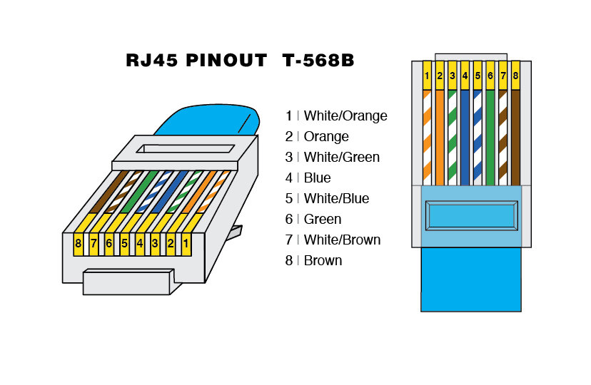 Cat6 Wiring Diagram B from www.warehousecables.com